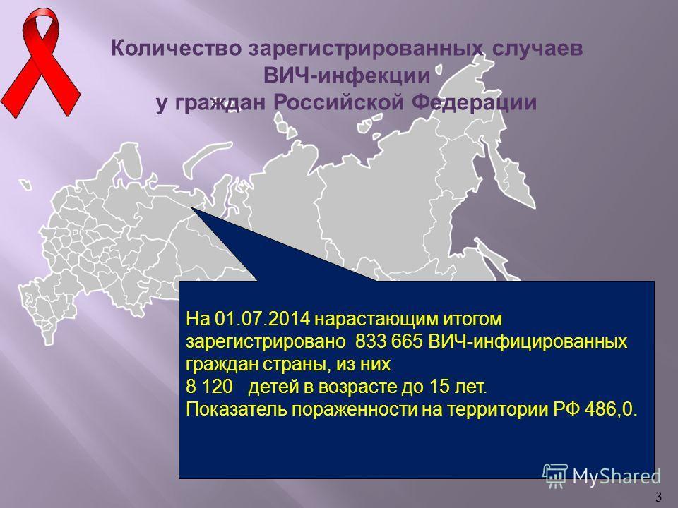 Количество зарегистрированных случаев ВИЧ-инфекции у граждан Российской Федерации На 01.07.2014 нарастающим итогом зарегистрировано 833 665 ВИЧ-инфицированных граждан страны, из них 8 120 детей в возрасте до 15 лет. Показатель пораженности на террито