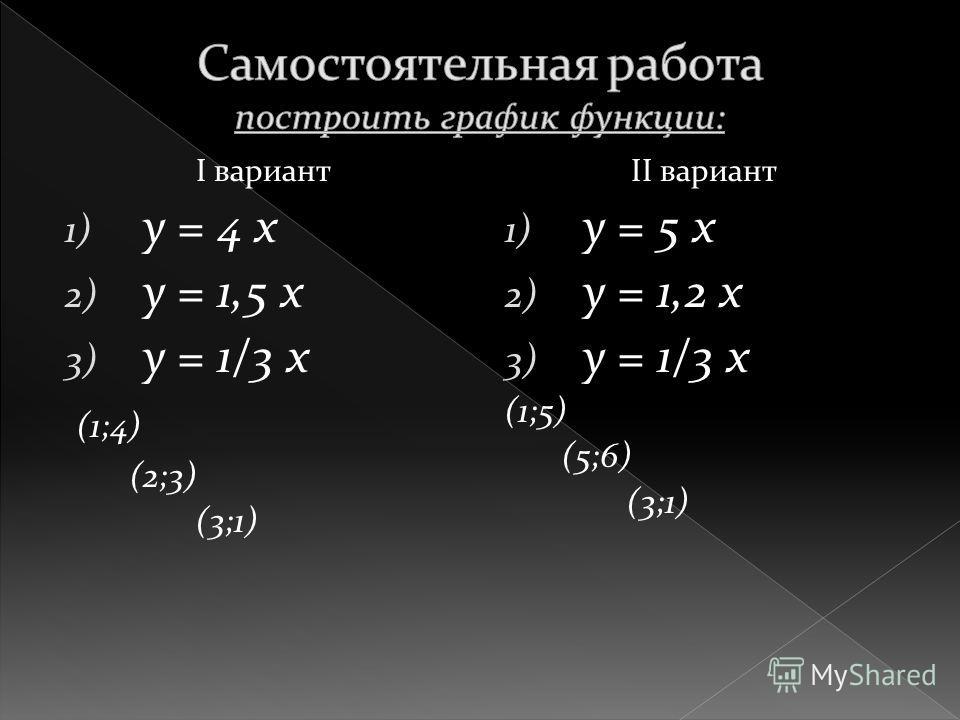 I вариант 1) у = 4 х 2) у = 1,5 х 3) у = 1/3 х (1;4) (2;3) (3;1) II вариант 1) у = 5 х 2) у = 1,2 х 3) у = 1/3 х (1;5) (5;6) (3;1)