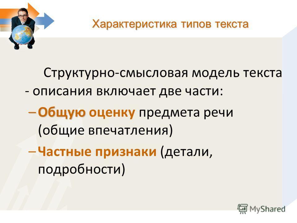 Характеристика типов текста Структурно-смысловая модель текста - описания включает две части: –О–О–О–Общую оценку предмета речи (общие впечатления) –Ч–Частные признаки (детали, подробности)