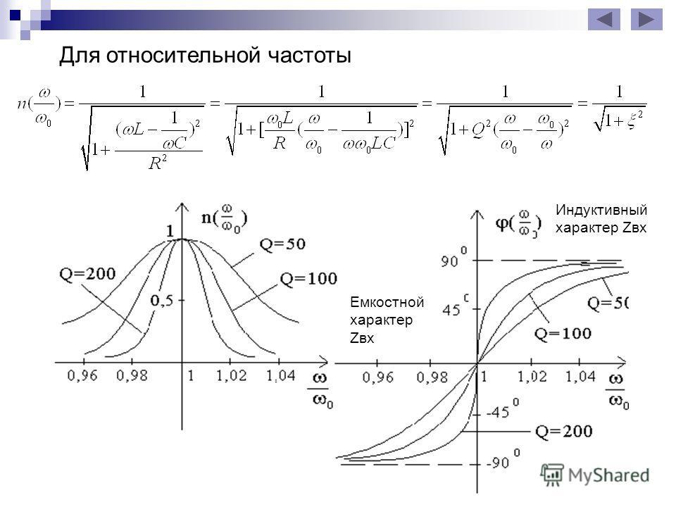 Для относительной частоты Индуктивный характер Zвх Емкостной характер Zвх