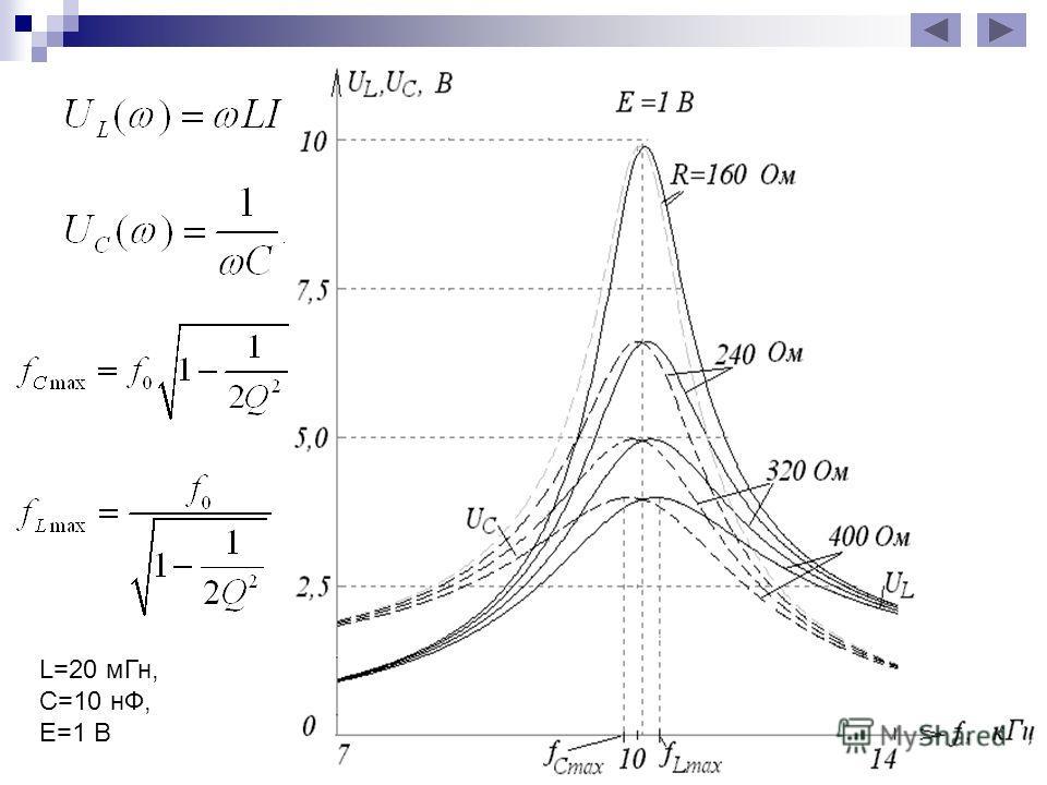 L=20 м Гн, С=10 нФ, Е=1 В