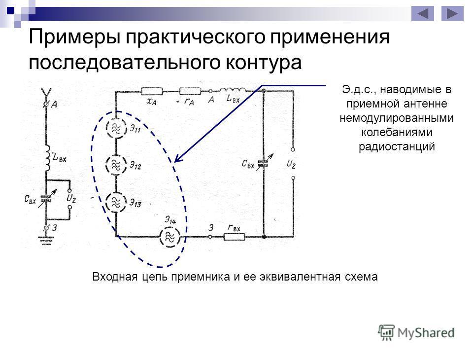 Примеры практического применения последовательного контура Входная цепь приемника и ее эквивалентная схема Э.д.с., наводимые в приемной антенне немодулированными колебаниями радиостанций