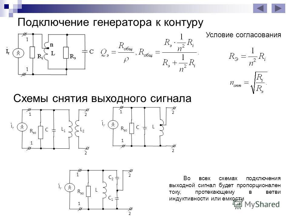 Подключение генератора к контуру Условие согласования Cхемы снятия выходного сигнала R эо IгIг 1 1 C L1L1 L2L2 2 2. IгIг 1 1 2 C L 2. IгIг 1 1 2 C2C2 L 2. C1C1 Во всех схемах подключения выходной сигнал будет пропорционален току, протекающему в ветви