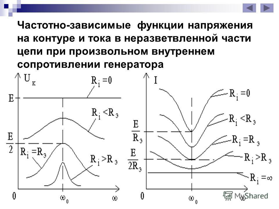 Частотно-зависимые функции напряжения на контуре и тока в неразветвленной части цепи при произвольном внутреннем сопротивлении генератора