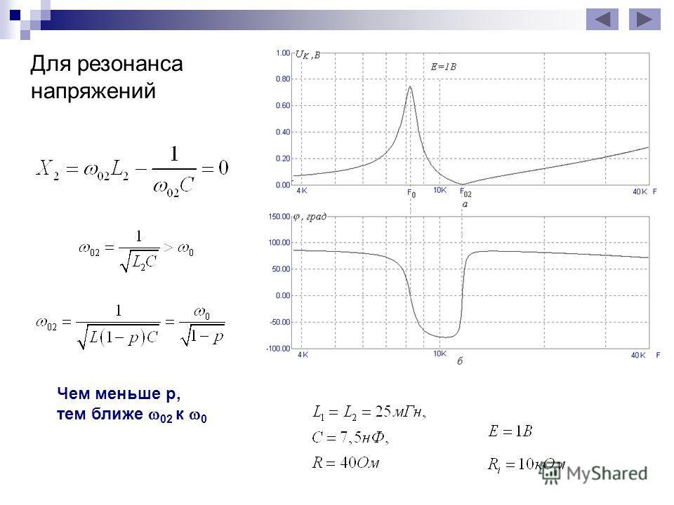 Для резонанса напряжений Чем меньше p, тем ближе 02 к 0