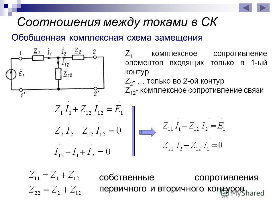 Соотношения между токами в СК Z 1 - комплексное сопротивление элементов входящих только в 1-ый контур Z 2 - … только во 2-ой контур Z 12 - комплексное сопротивление связи собственные сопротивления первичного и вторичного контуров Обобщенная комплексн