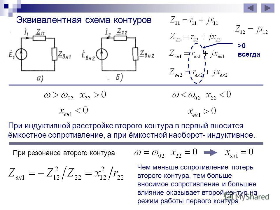 Эквивалентная схема контуров >0 всегда При индуктивной расстройке второго контура в первый вносится ёмкостное сопротивление, а при ёмкостной наоборот- индуктивное. При резонансе второго контура Чем меньше сопротивление потерь второго контура, тем бол