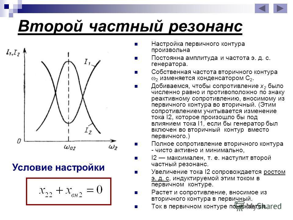 Второй частный резонанс Настройка первичного контура произвольна Постоянна амплитуда и частота э. д. с. генератора. Собственная частота вторичного контура 2 изменяется конденсатором С 2. Добиваемся, чтобы сопротивление х 2 было численно равно и проти