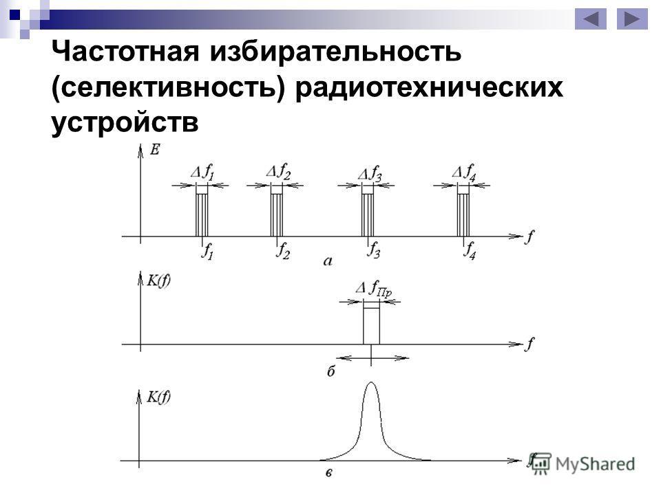 Частотная избирательность (селективность) радиотехнических устройств