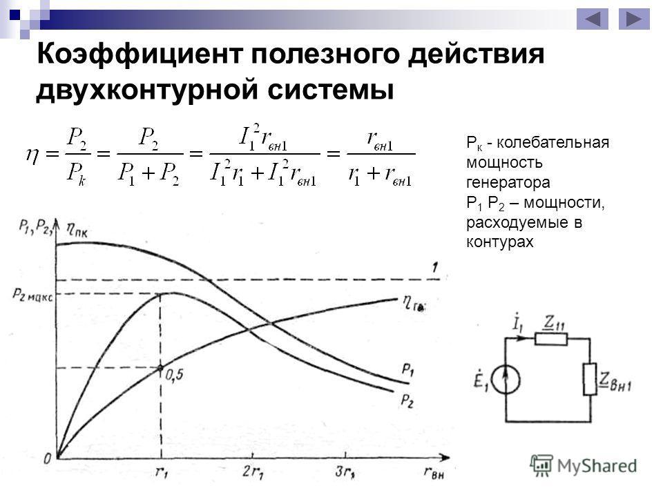 Коэффициент полезного действия двухконтурной системы Р к - колебательная мощность генератора P 1 Р 2 – мощности, расходуемые в контурах