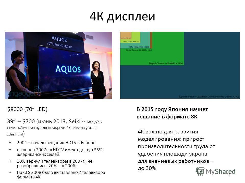 4К дисплеи 27 $8000 (70 LED) 39 -- $700 (июнь 2013, Seiki -- http://hi- news.ru/tv/neveroyatno-dostupnye-4k-televizory-uzhe- zdes.html ) В 2015 году Япония начнет вещание в формате 8К 2004 – начало вещания HDTV в Европе на конец 2007 г. к HDTV имеют