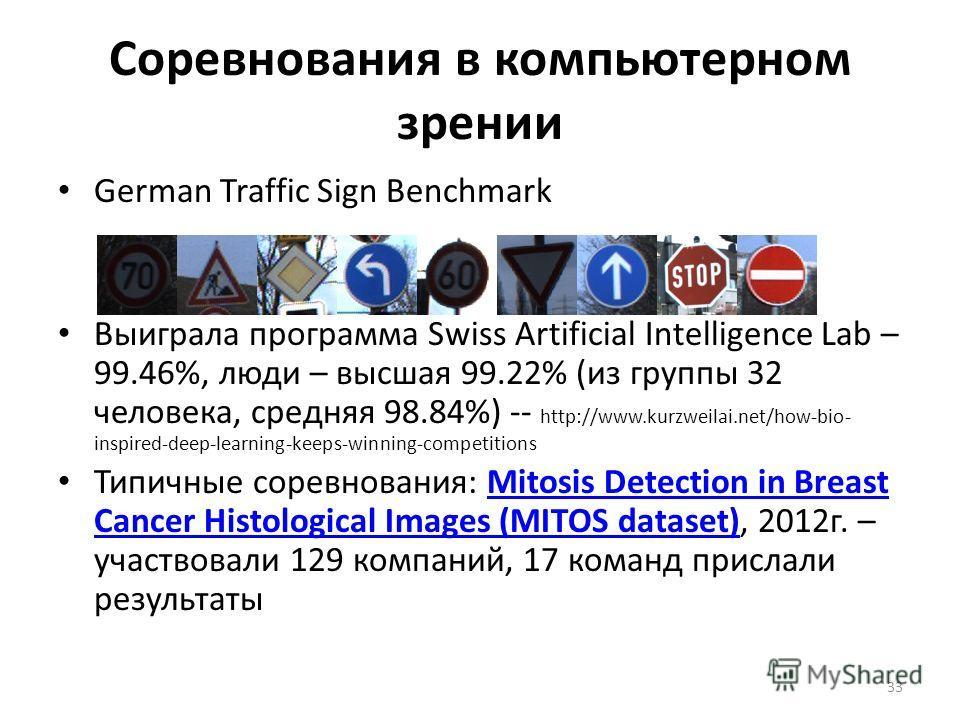 Соревнования в компьютерном зрении German Traffic Sign Benchmark Выиграла программа Swiss Artificial Intelligence Lab – 99.46%, люди – высшая 99.22% (из группы 32 человека, средняя 98.84%) -- http://www.kurzweilai.net/how-bio- inspired-deep-learning-