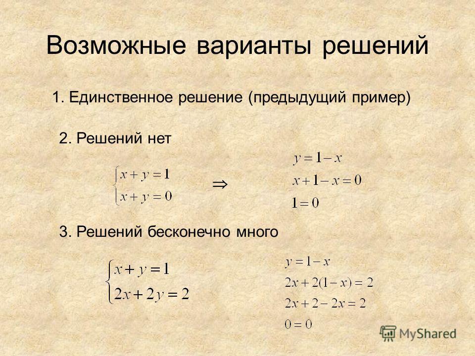 Возможные варианты решений 1. Единственное решение (предыдущий пример) 2. Решений нет 3. Решений бесконечно много