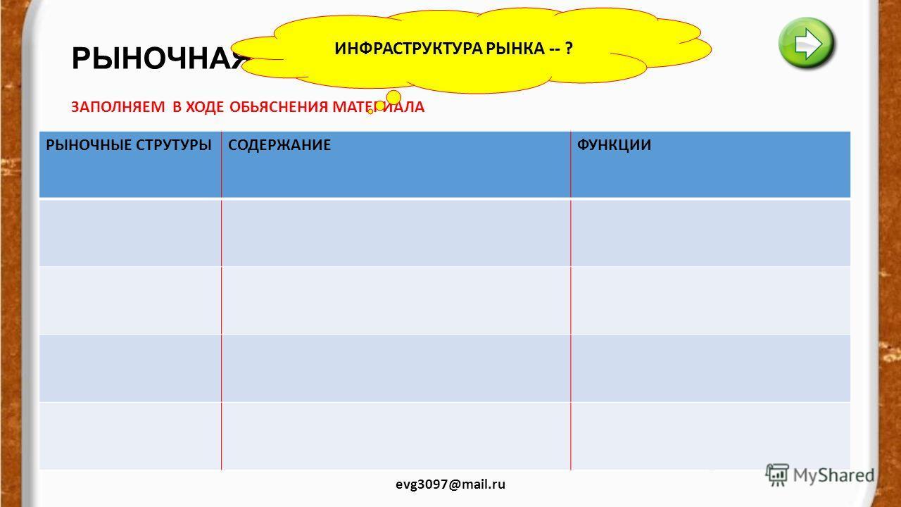 РЫНОЧНАЯ ЭКОНОМИКА И ИНФРАСТРУКТУРА. evg3097@mail.ru ЗДЕСЬ ЗАДАЧА СЛОЖНЕЕЕ…ПОЭТОМУ И РАБОТАТЬ БУДЕМ БОЛЕЕ ТЩАТЕЛЬНО. С.32. ПОПРОБУЕМ ВМЕСТЕ.. КРИТЕРИИВИДЫ РЫНКОВ.