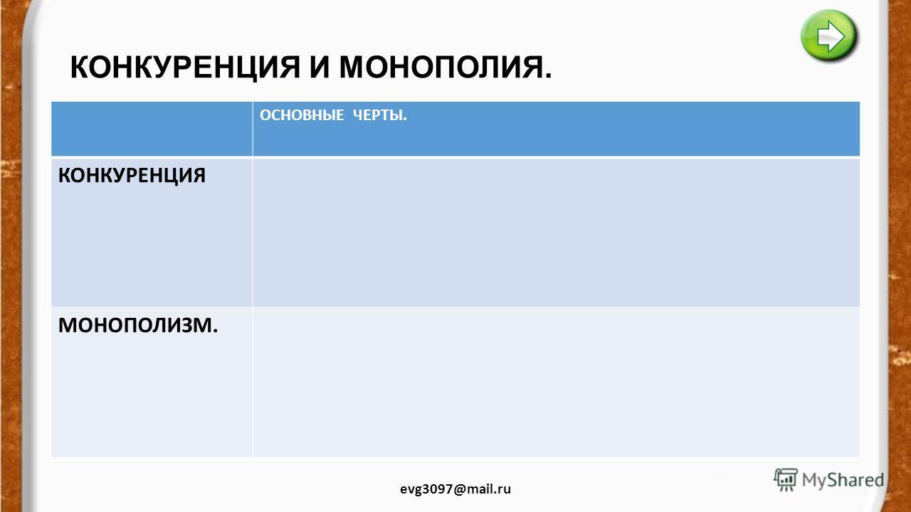 РЫНОЧНАЯ СТРУКТУРА evg3097@mail.ru РЫНОЧНЫЕ СТРУТУРЫСОДЕРЖАНИЕФУНКЦИИ ЗАПОЛНЯЕМ В ХОДЕ ОБЬЯСНЕНИЯ МАТЕРИАЛА ИНФРАСТРУКТУРА РЫНКА -- ?