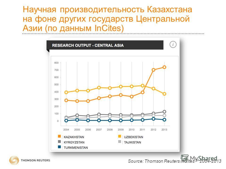 Научная производительность Казахстана на фоне других государств Центральной Азии (по данным InCites) Source: Thomson Reuters InCItes TM 2004-2013