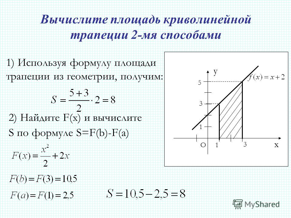 Вычислите площадь криволинейной трапеции 2-мя способами х О у 1 1 5 3 3 1) Используя формулу площади трапеции из геометрии, получим: 2) Найдите F(x) и вычислите S по формуле S=F(b)-F(a)