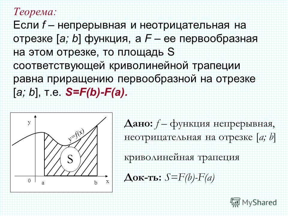 Теорема: Если f – непрерывная и неотрицательная на отрезке [a; b] функция, а F – ее первообразная на этом отрезке, то площадь S соответствующей криволинейной трапеции равна приращению первообразной на отрезке [a; b], т.е. S=F(b)-F(a). аb x y 0 y=f(x)