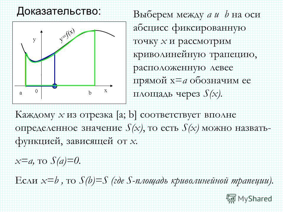 Доказательство: y=f(x) y 0 аb x x S(x) Выберем между a и b на оси абсцисс фиксированную точку х и рассмотрим криволинейную трапецию, расположенную левее прямой х=а обозначим ее площадь через S(x). Каждому х из отрезка [a; b] соответствует вполне опре
