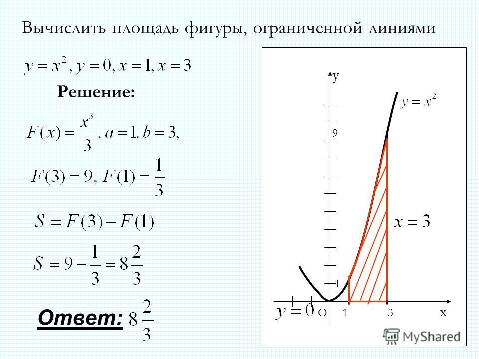 х О у 13 1 9 Вычислить площадь фигуры, ограниченной линиями Решение: Ответ: