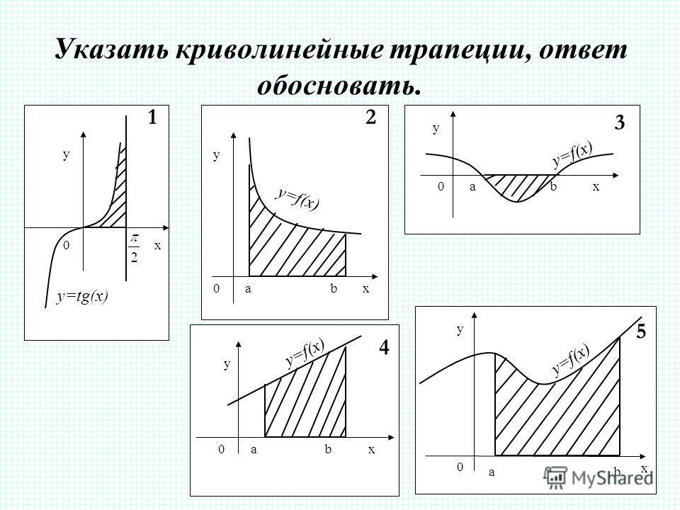 Указать криволинейные трапеции, ответ обосновать. y=tg(x) x y 0 1 y=f(x) y 0 аbx 2 y 0 аbx 3 y 0 аbx 4 аb x y 0 5