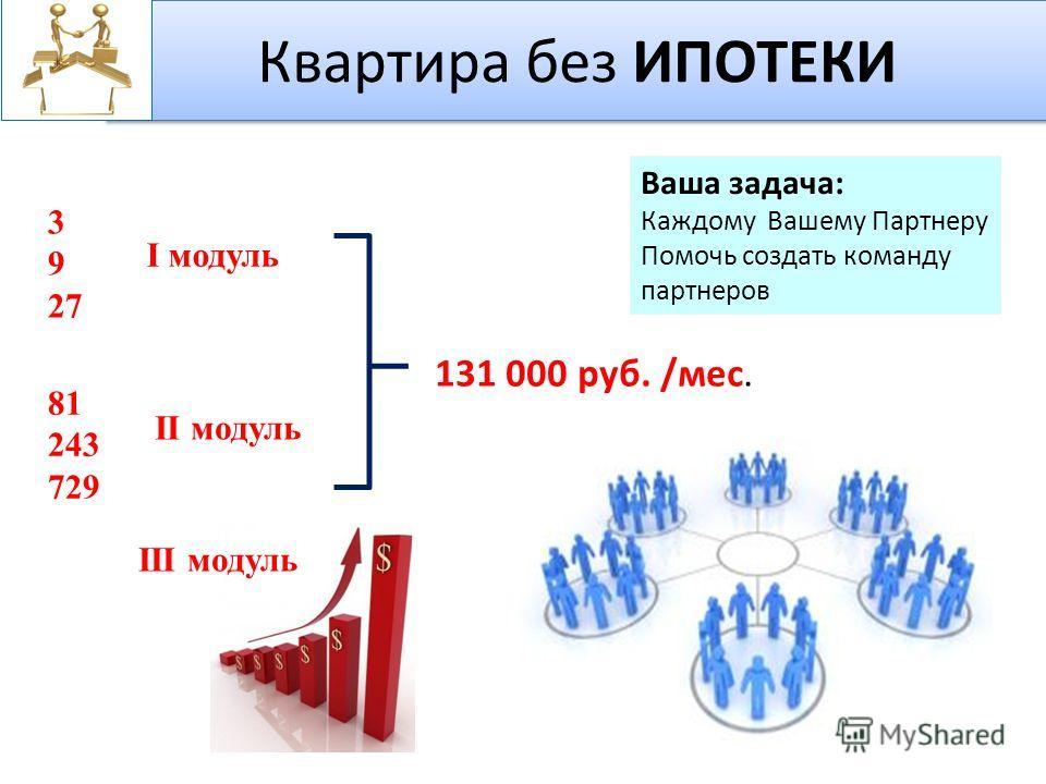 Квартира без ИПОТЕКИ Ваша задача: Каждому Вашему Партнеру Помочь создать команду партнеров 131 000 руб. /мес. 81 243 729 3 9 27 II модуль I модуль III модуль