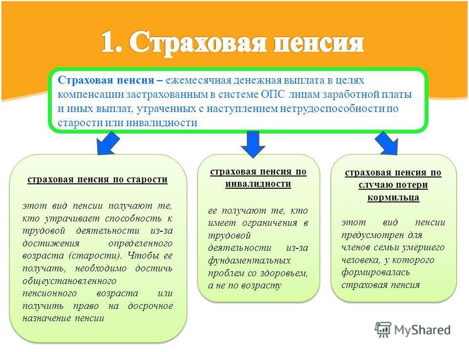 Новости добавка пенсии в казахстане