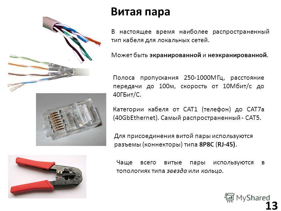 Витая пара 13 Для присоединения витой пары используются разъемы (коннекторы) типа 8P8C (RJ-45). Может быть экранированной и неэкранированной. В настоящее время наиболее распространенный тип кабеля для локальных сетей. Чаще всего витые пары используют