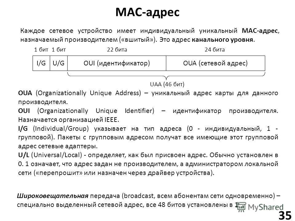MAC-адрес 35 I/GU/GOUI (идентификатор)OUA (сетевой адрес) UAA (46 бит) 1 бит 22 бита 24 бита Каждое сетевое устройство имеет индивидуальный уникальный MAC-адрес, назначаемый производителем («вшитый»). Это адрес канального уровня. Широковещательная пе