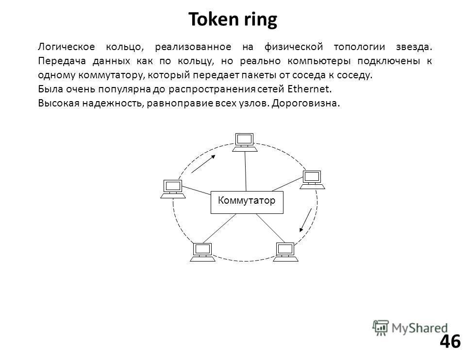 Token ring Коммутатор 46 Логическое кольцо, реализованное на физической топологии звезда. Передача данных как по кольцу, но реально компьютеры подключены к одному коммутатору, который передает пакеты от соседа к соседу. Была очень популярна до распро