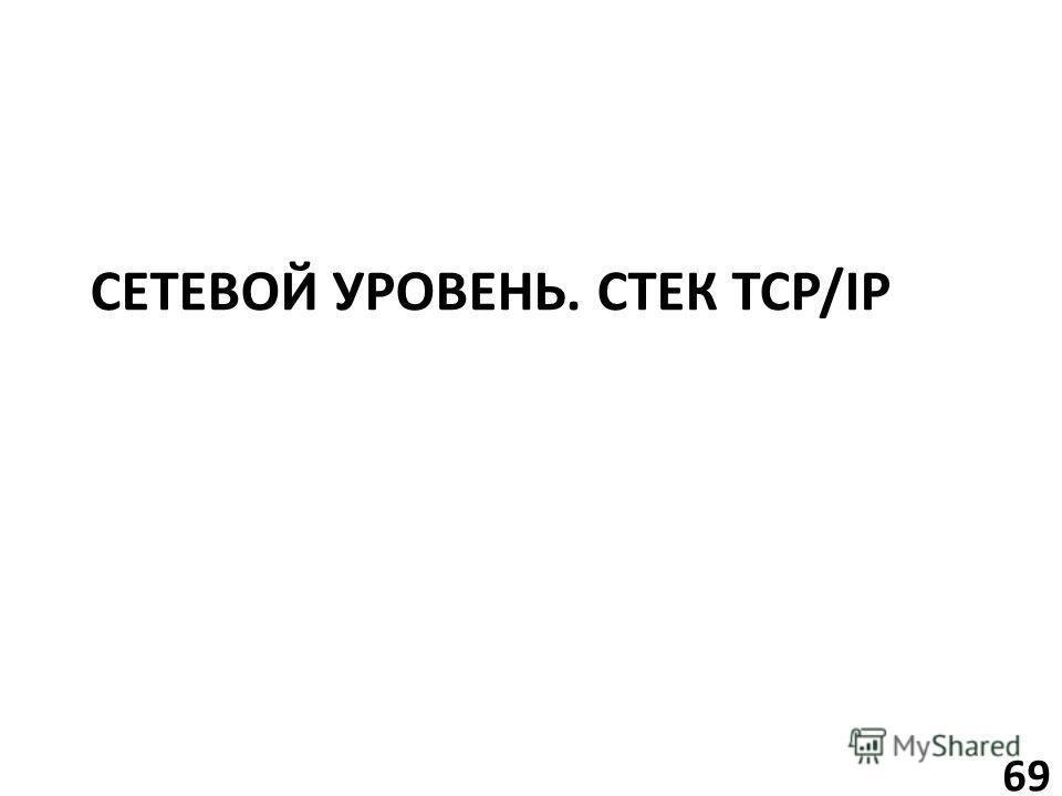 СЕТЕВОЙ УРОВЕНЬ. СТЕК TCP/IP 69