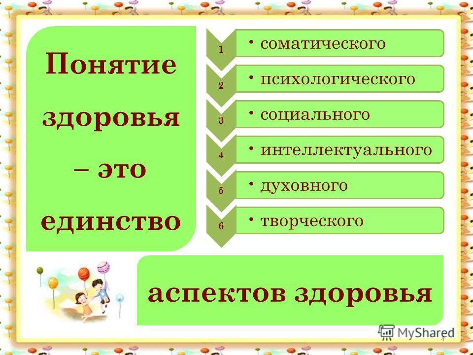 1 соматического 2 психологического 3 социального 4 интеллектуального 5 духовного 6 творческого 4 Понятие здоровья – это единство аспектов здоровья
