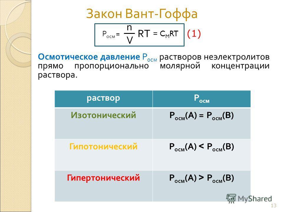 Закон Вант - Гоффа Осмотическое давление Р осм растворов неэлектролитов прямо пропорционально молярной концентрации раствора. 13 n V RT (1) Р осм = = C M RT растворР осм ИзотоническийР осм ( А ) = Р осм ( В ) ГипотоническийР осм ( А ) < Р осм ( В ) Г