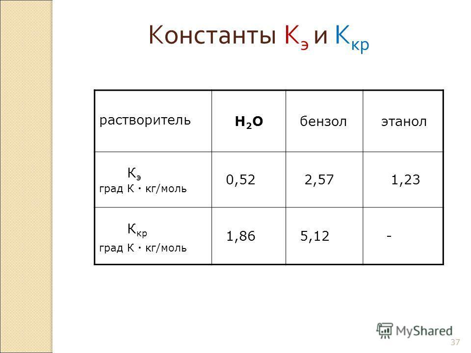 37 растворитель Н 2 О бензол этанол К э град К кг/моль 0,52 2,57 1,23 К кр град К кг/моль 1,86 5,12 - Константы К э и К кр