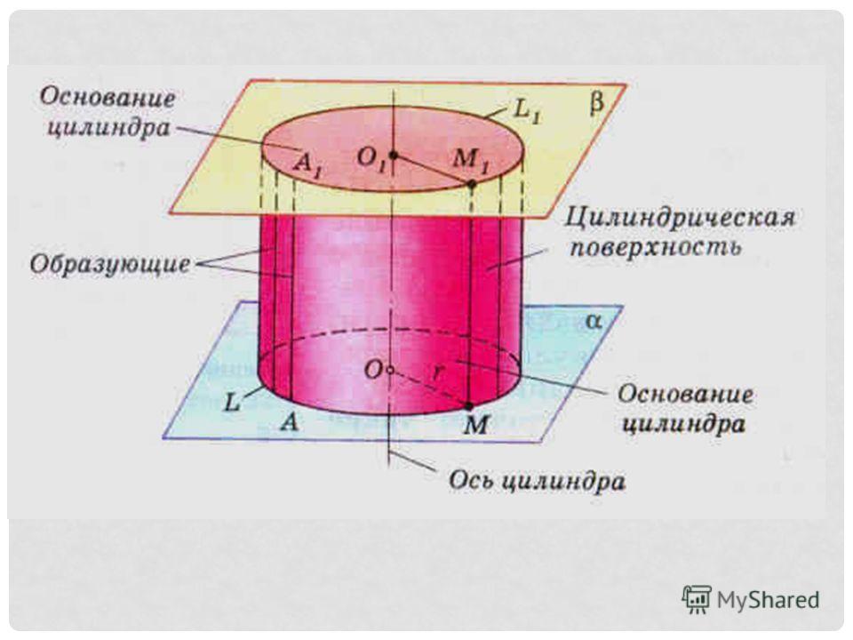 цилиндр основание высота образующая цилин входа установлена