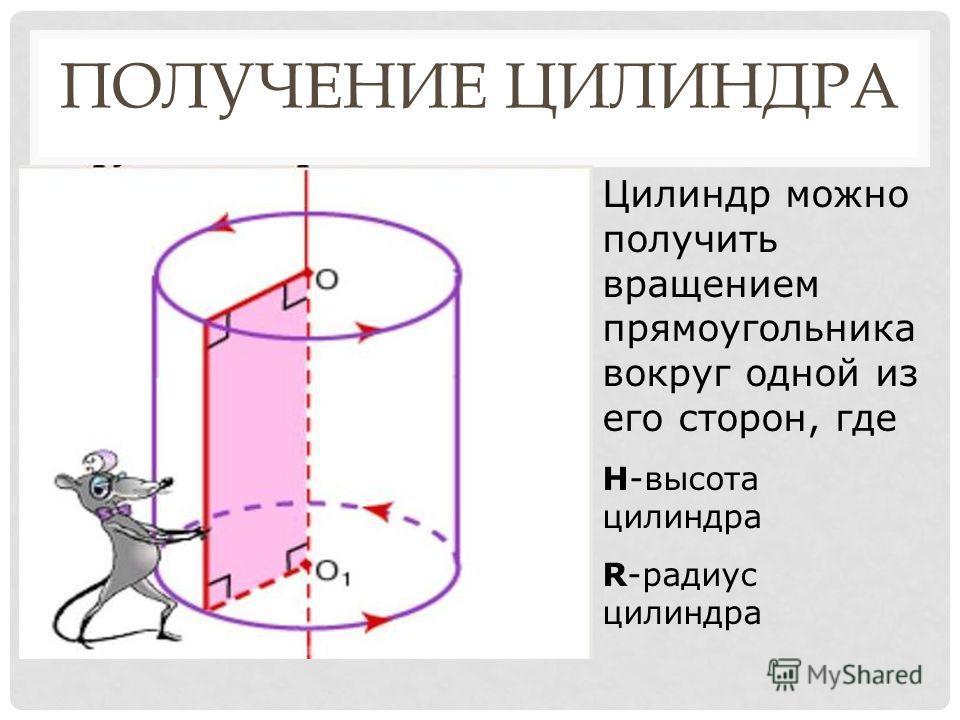 ПОЛУЧЕНИЕ ЦИЛИНДРА Цилиндр можно получить вращением прямоугольника вокруг одной из его сторон, где H-высота цилиндра R-радиус цилиндра