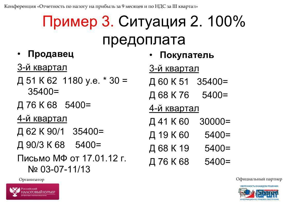 Пример 3. Ситуация 2. 100% предоплата Продавец 3-й квартал Д 51 К 62 1180 у.е. * 30 = 35400= Д 76 К 68 5400= 4-й квартал Д 62 К 90/1 35400= Д 90/3 К 68 5400= Письмо МФ от 17.01.12 г. 03-07-11/13 Покупатель 3-й квартал Д 60 К 51 35400= Д 68 К 76 5400=