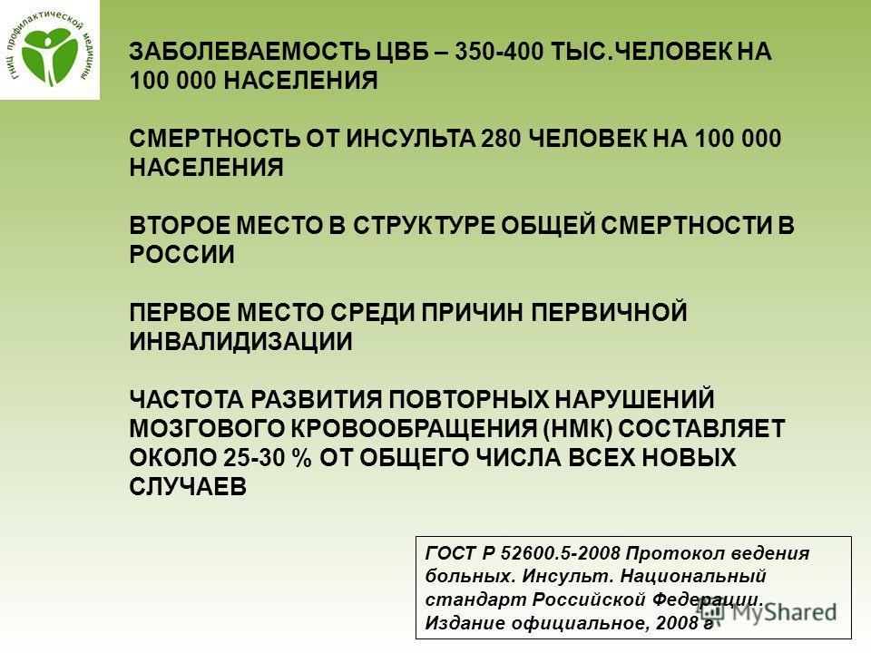 ЗАБОЛЕВАЕМОСТЬ ЦВБ – 350-400 ТЫС.ЧЕЛОВЕК НА 100 000 НАСЕЛЕНИЯ СМЕРТНОСТЬ ОТ ИНСУЛЬТА 280 ЧЕЛОВЕК НА 100 000 НАСЕЛЕНИЯ ВТОРОЕ МЕСТО В СТРУКТУРЕ ОБЩЕЙ СМЕРТНОСТИ В РОССИИ ПЕРВОЕ МЕСТО СРЕДИ ПРИЧИН ПЕРВИЧНОЙ ИНВАЛИДИЗАЦИИ ЧАСТОТА РАЗВИТИЯ ПОВТОРНЫХ НАРУ