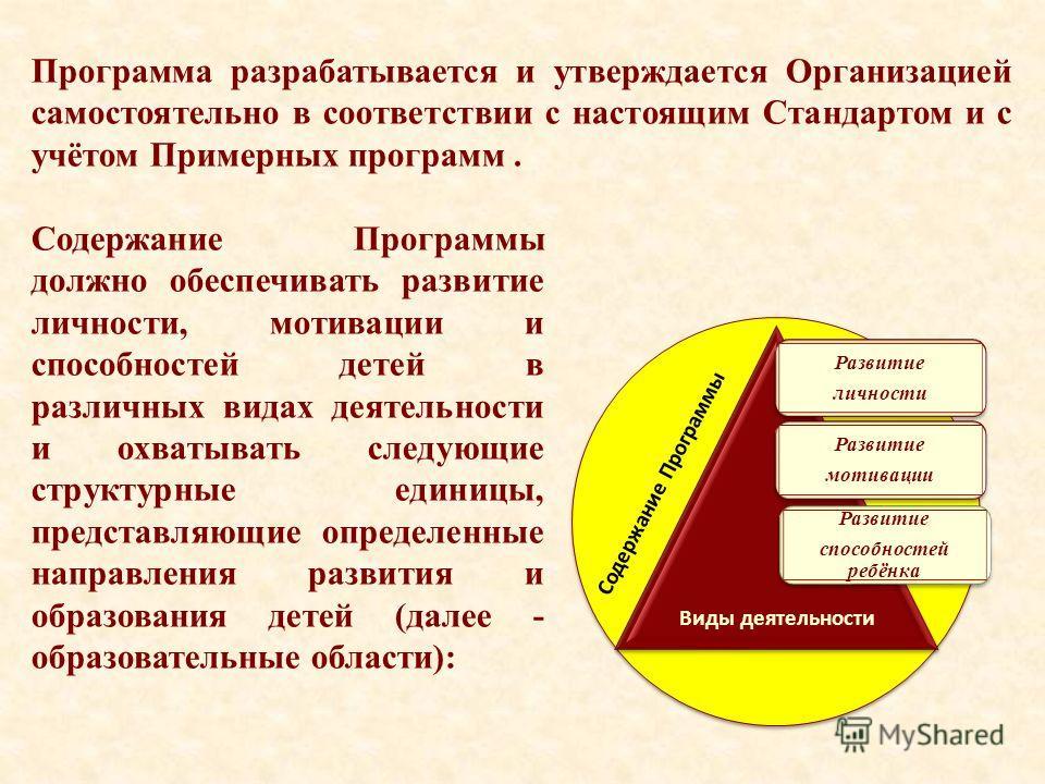 Программа разрабатывается и утверждается Организацией самостоятельно в соответствии с настоящим Стандартом и с учётом Примерных программ. Содержание Программы должно обеспечивать развитие личности, мотивации и способностей детей в различных видах дея