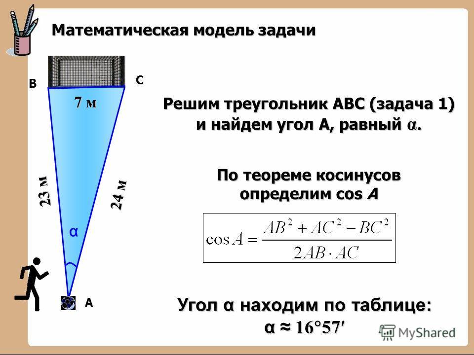Математическая модель задачи В А α 23 м 24 м С 7 м Решим треугольник АВС (задача 1) и найдем угол А, равный α. По теореме косинусов определим cos A Угол α находим по таблице: α 16 57 Угол α находим по таблице: α 16 57