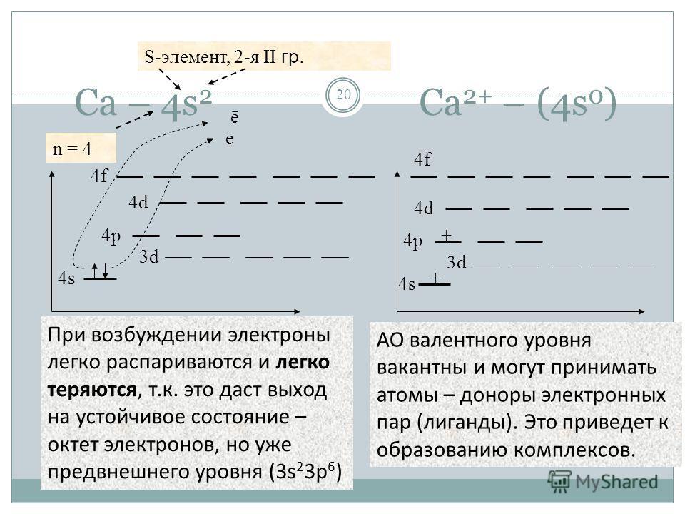 Са – 4s 2 Са 2+ – (4s 0 ) 20 АО валентного уровня вакантны и могут принимать атомы – доноры электронных пар (лиганды). Это приведет к образованию комплексов. При возбуждении электроны легко распариваются и легко теряются, т.к. это даст выход на устой