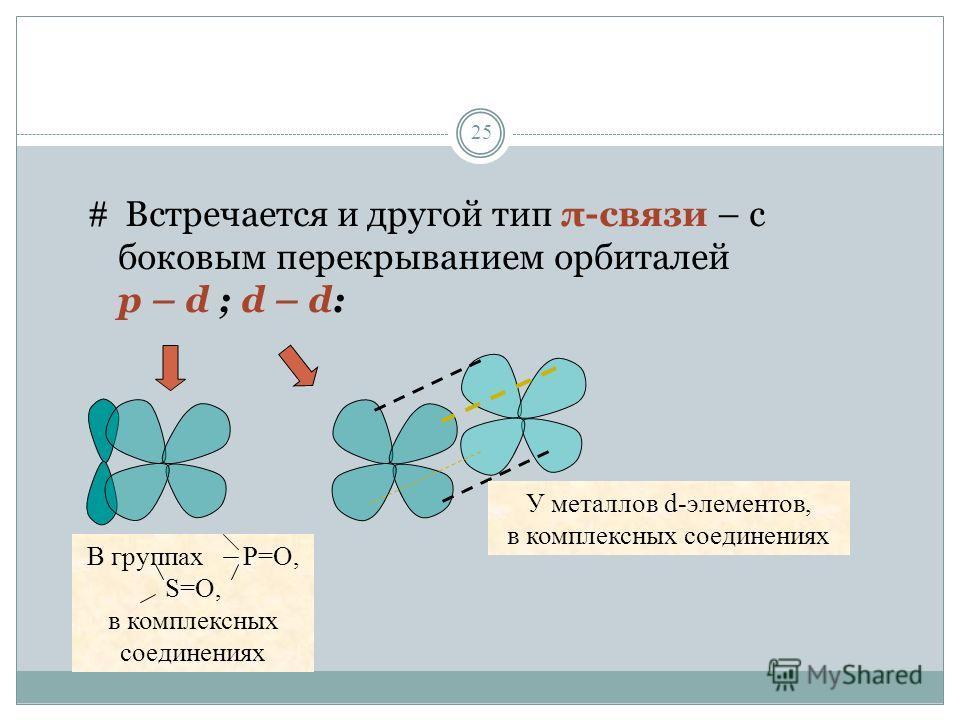 25 Встречается и другой тип π-связи – c боковым перекрыванием орбиталей p – d ; d – d: В группах Р=О, S=O, в комплексных соединениях У металлов d-элементов, в комплексных соединениях