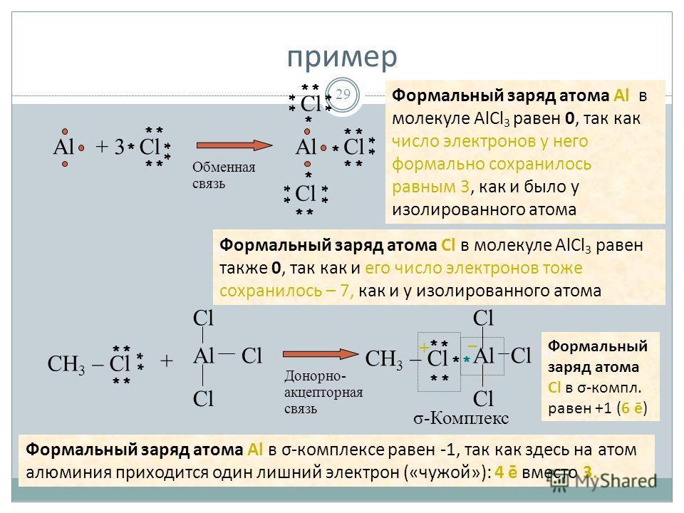 пример 29 Al+ 3 Cl Обменная связь ClAl Cl Cl Формальный заряд атома Al в молекуле AlCl 3 равен 0, так как число электронов у него формально сохранилось равным 3, как и было у изолированного атома Формальный заряд атома Cl в молекуле AlCl 3 равен такж