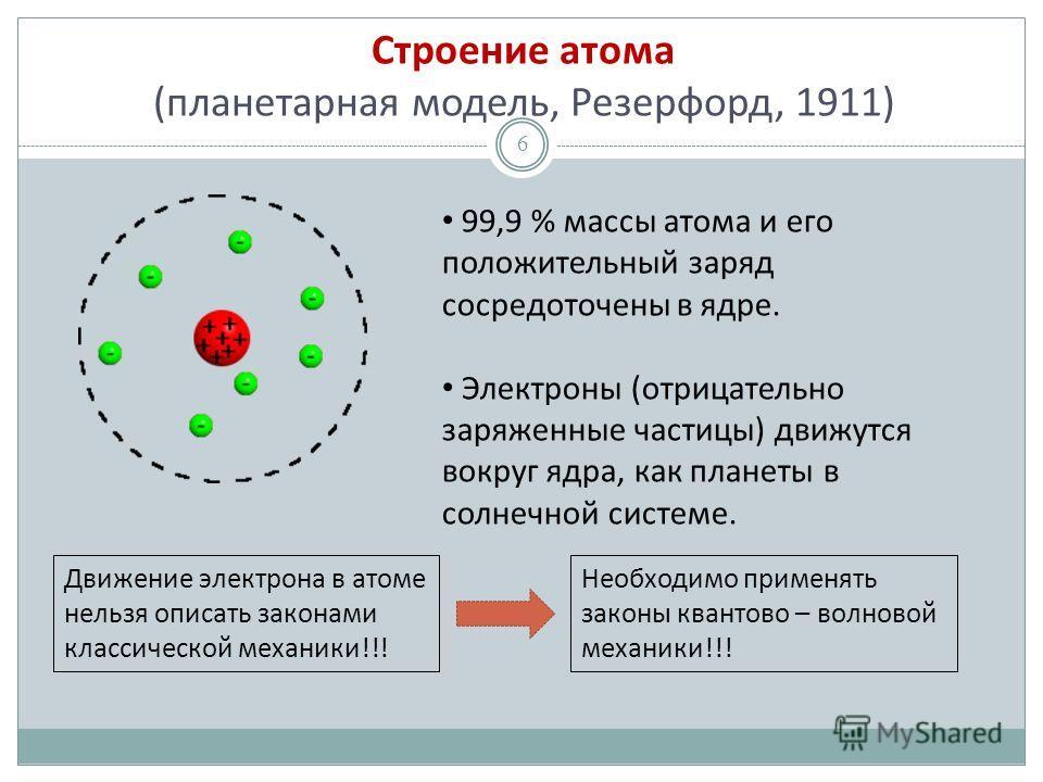 Строение атома (планетарная модель, Резерфорд, 1911) 6 99,9 % массы атома и его положительный заряд сосредоточены в ядре. Электроны (отрицательно заряженные частицы) движутся вокруг ядра, как планеты в солнечной системе. Движение электрона в атоме не
