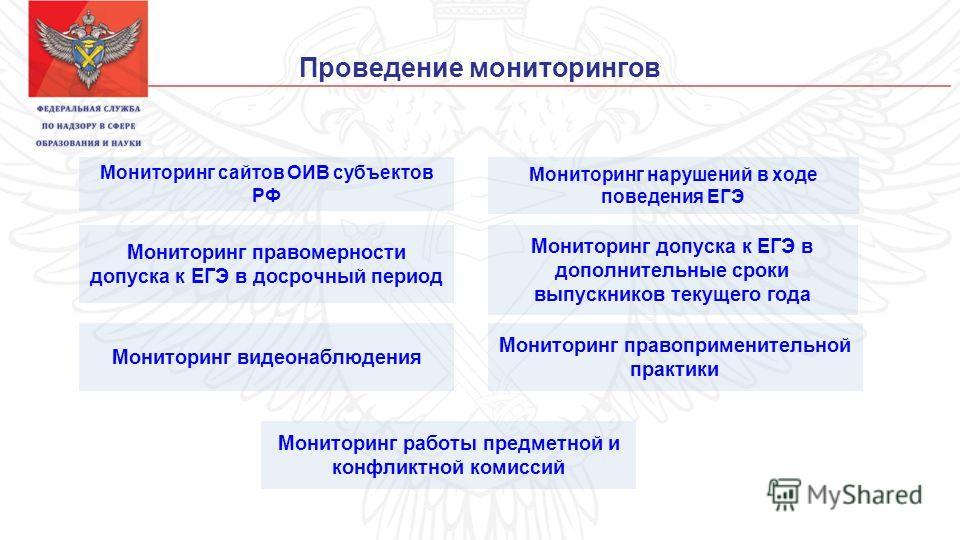 Проведение мониторингов Мониторинг сайтов ОИВ субъектов РФ Мониторинг правомерности допуска к ЕГЭ в досрочный период Мониторинг видеонаблюдения Мониторинг нарушений в ходе поведения ЕГЭ Мониторинг допуска к ЕГЭ в дополнительные сроки выпускников теку