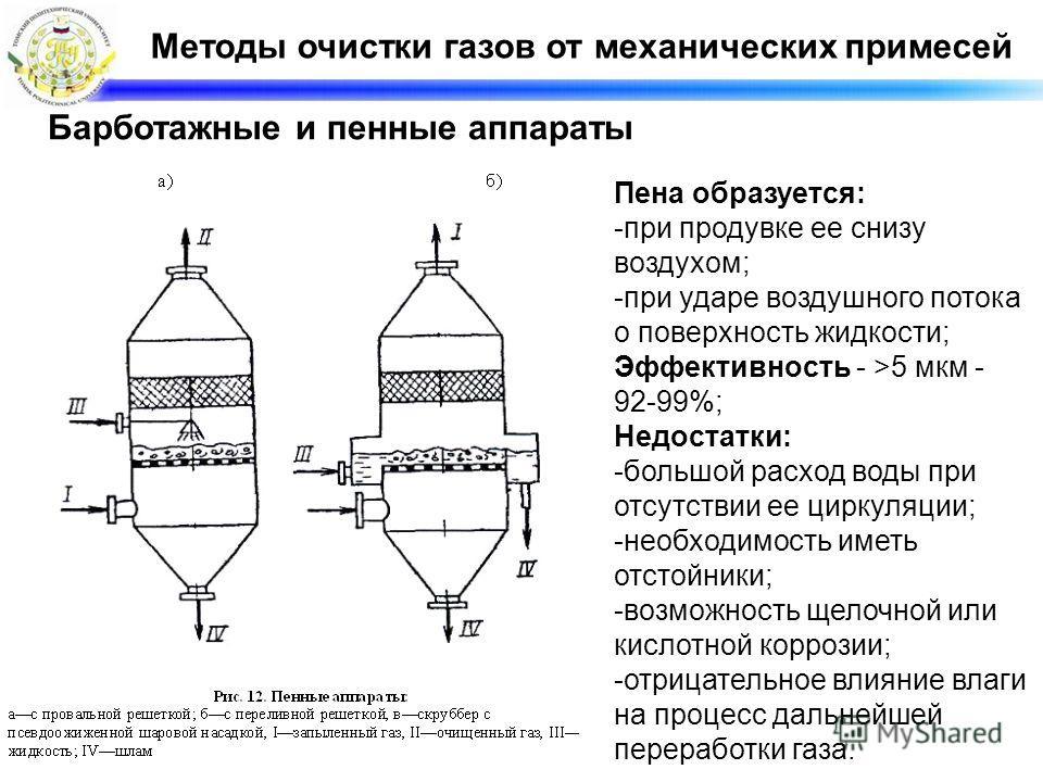 Методы очистки газов от механических примесей Барботажные и пенные аппараты Пена образуется: -при продувке ее снизу воздухом; -при ударе воздушного потока о поверхность жидкости; Эффективность - >5 мкм - 92-99%; Недостатки: -большой расход воды при о