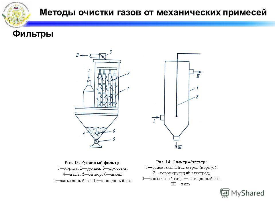 Методы очистки газов от механических примесей Фильтры