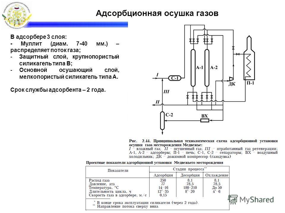 Адсорбционная осушка газов В адсорбере 3 слоя: - Муллит (диам. 7-40 мм.) – распределяет поток газа; -Защитный слой, крупнопористый силикагель типа В; -Основной осушающий слой, мелкопористый силикагель типа А. Срок службы адсорбента – 2 года.