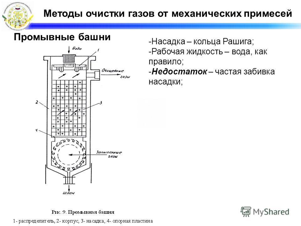 Методы очистки газов от механических примесей Промывные башни -Насадка – кольца Рашига; -Рабочая жидкость – вода, как правило; -Недостаток – частая забивка насадки;