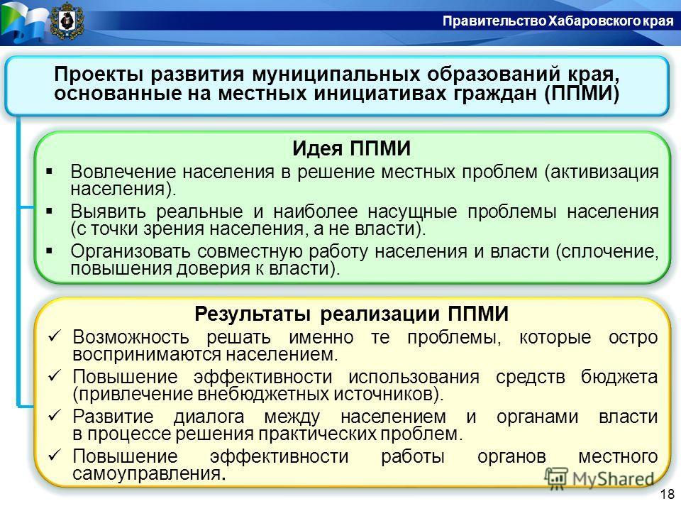 Правительство Хабаровского края 18 Правительство Хабаровского края Результаты реализации ППМИ Возможность решать именно те проблемы, которые остро воспринимаются населением. Повышение эффективности использования средств бюджета (привлечение внебюджет